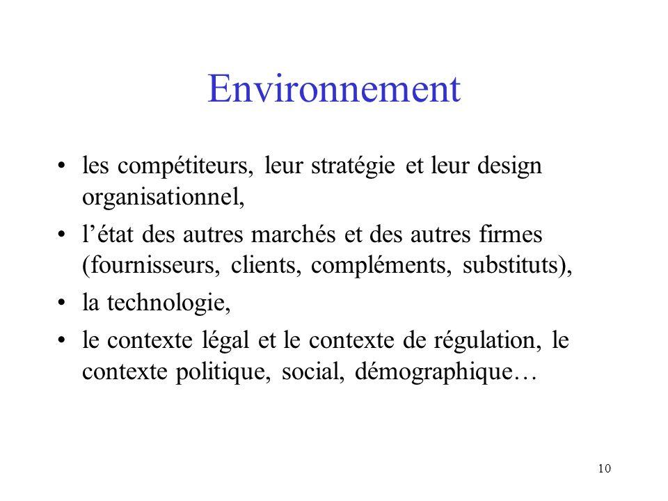 10 Environnement les compétiteurs, leur stratégie et leur design organisationnel, létat des autres marchés et des autres firmes (fournisseurs, clients