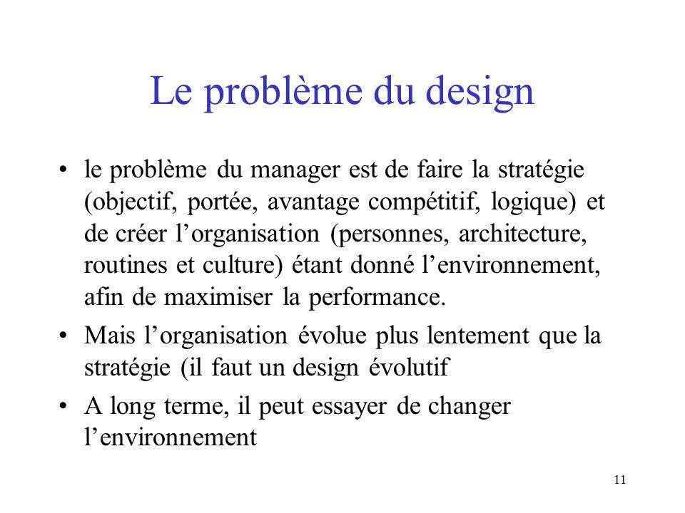 11 Le problème du design le problème du manager est de faire la stratégie (objectif, portée, avantage compétitif, logique) et de créer lorganisation (