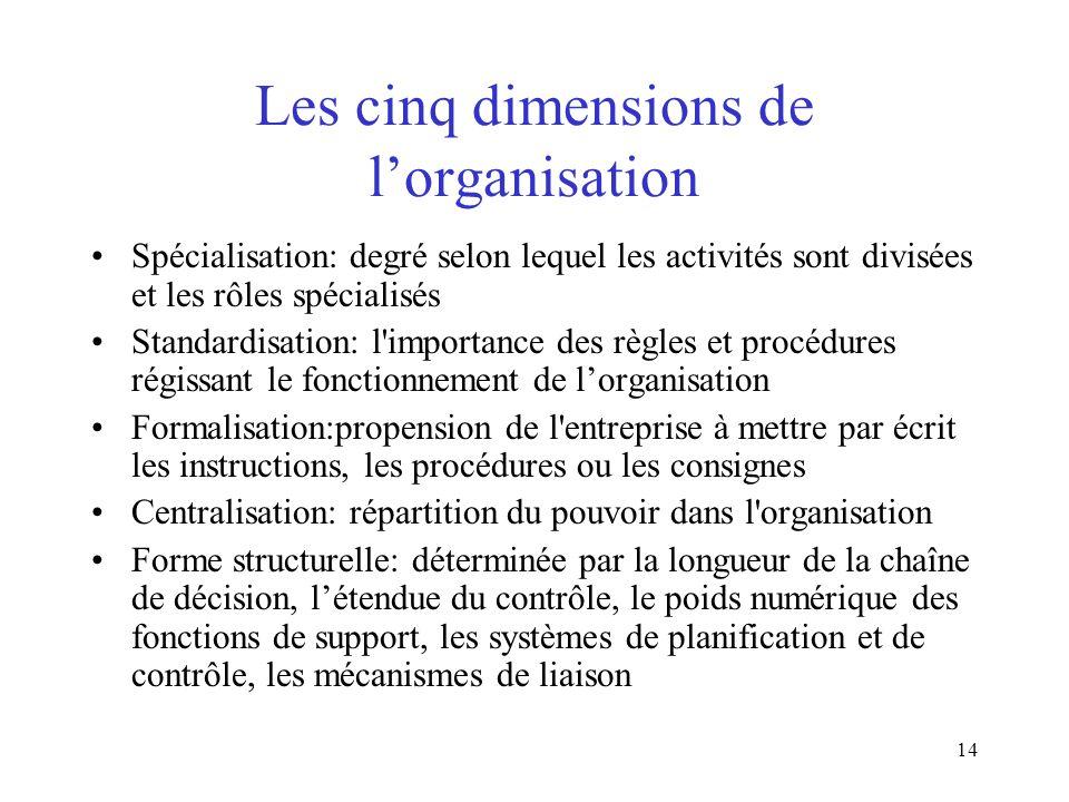 14 Les cinq dimensions de lorganisation Spécialisation: degré selon lequel les activités sont divisées et les rôles spécialisés Standardisation: l'imp