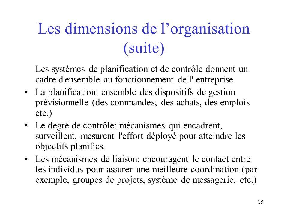 15 Les dimensions de lorganisation (suite) Les systèmes de planification et de contrôle donnent un cadre d'ensemble au fonctionnement de l' entreprise