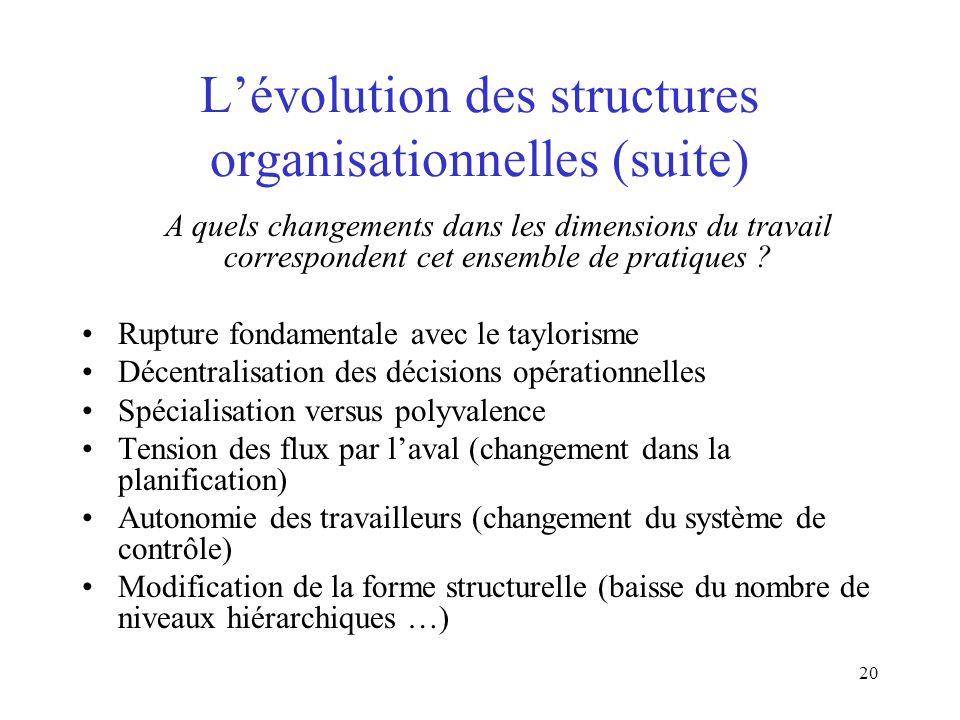 20 Lévolution des structures organisationnelles (suite) A quels changements dans les dimensions du travail correspondent cet ensemble de pratiques ? R