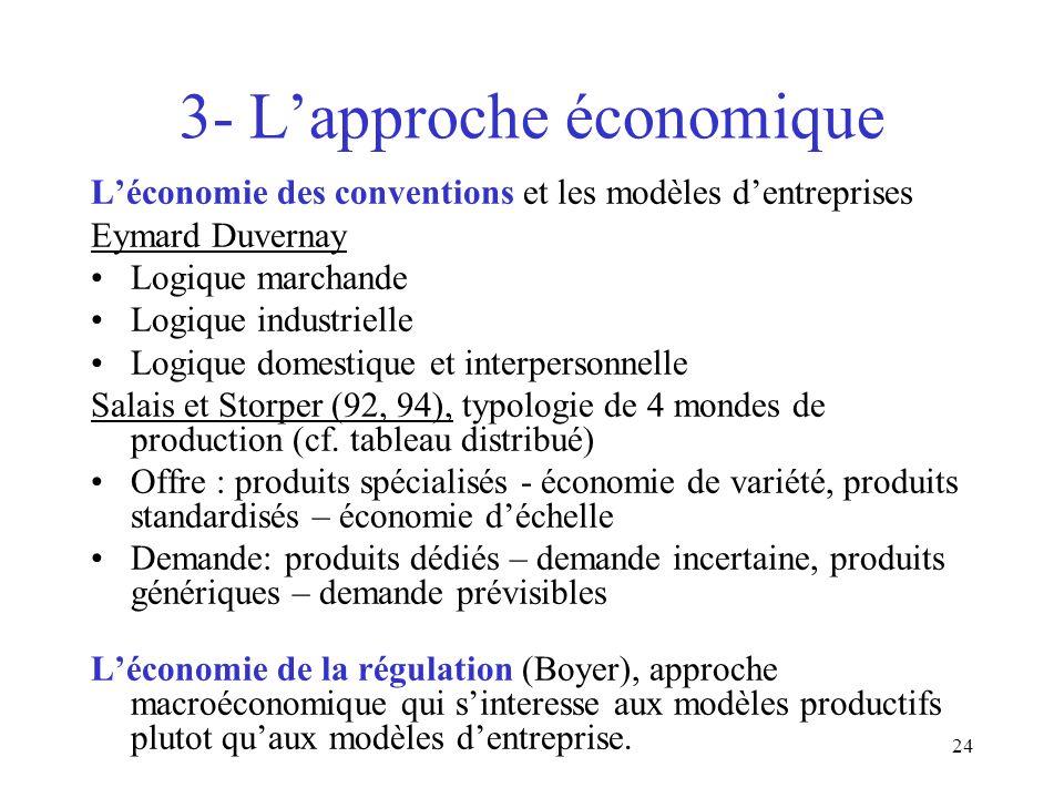 24 3- Lapproche économique Léconomie des conventions et les modèles dentreprises Eymard Duvernay Logique marchande Logique industrielle Logique domest