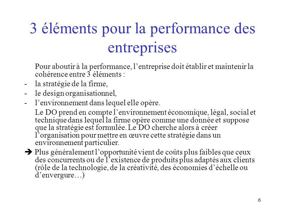 6 3 éléments pour la performance des entreprises Pour aboutir à la performance, lentreprise doit établir et maintenir la cohérence entre 3 éléments :