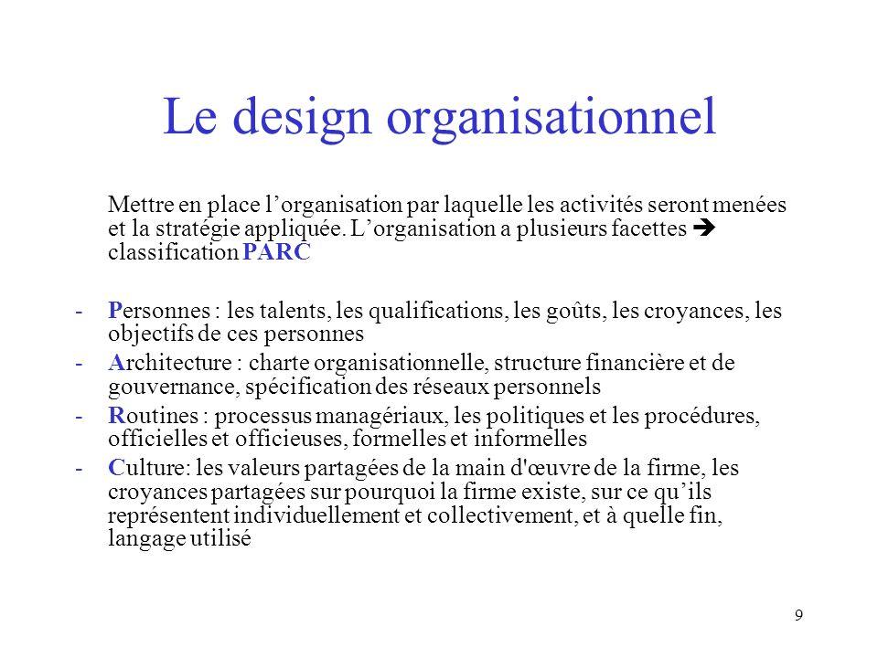 9 Le design organisationnel Mettre en place lorganisation par laquelle les activités seront menées et la stratégie appliquée. Lorganisation a plusieur