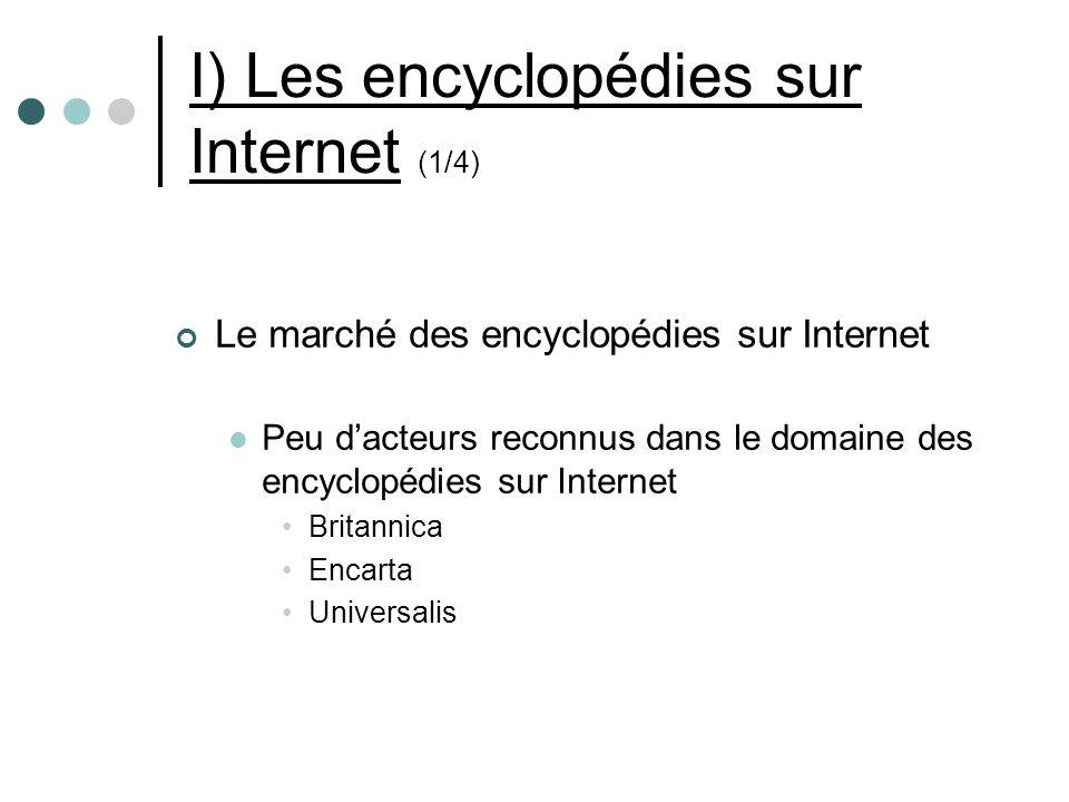 I) Les encyclopédies sur Internet (1/4) Le marché des encyclopédies sur Internet Peu dacteurs reconnus dans le domaine des encyclopédies sur Internet Britannica Encarta Universalis
