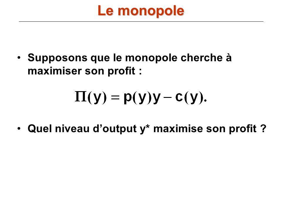 Supposons que le monopole cherche à maximiser son profit : Quel niveau doutput y* maximise son profit ? Le monopole