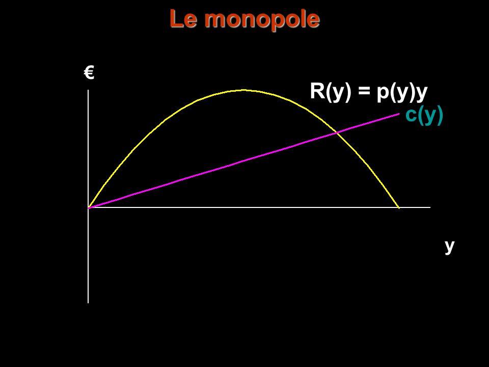 R(y) = p(y)y c(y) y Le monopole y