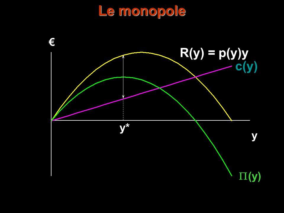 Profit-Maximization R(y) = p(y)y c(y) y (y) y* Le monopole