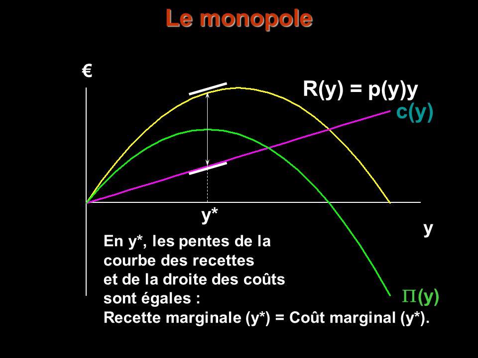 Profit-Maximization R(y) = p(y)y c(y) y (y) y* En y*, les pentes de la courbe des recettes et de la droite des coûts sont égales : Recette marginale (