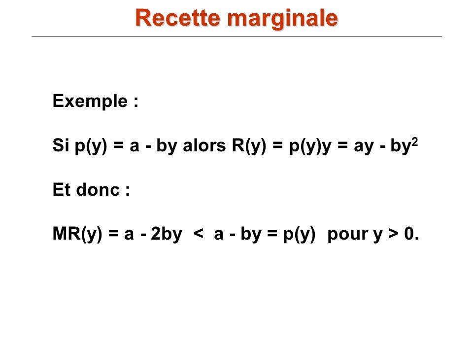 Exemple : Si p(y) = a - by alors R(y) = p(y)y = ay - by 2 Et donc : MR(y) = a - 2by 0. Recette marginale