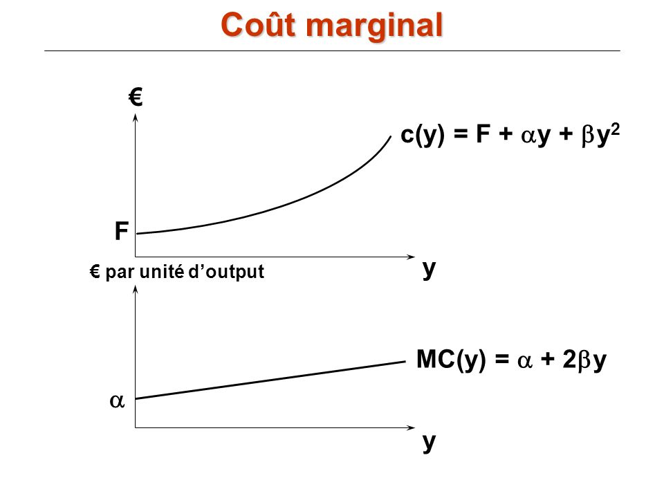 F y y c(y) = F + y + y 2 MC(y) = + 2 y par unité doutput Coût marginal