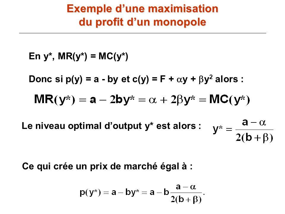 En y*, MR(y*) = MC(y*) Donc si p(y) = a - by et c(y) = F + y + y 2 alors : Le niveau optimal doutput y* est alors : Ce qui crée un prix de marché égal