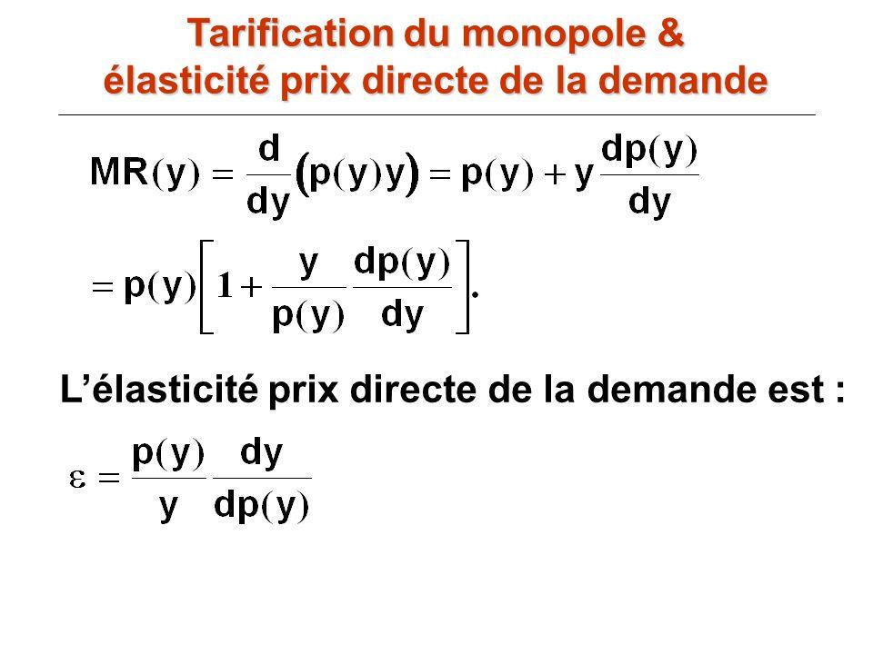 Lélasticité prix directe de la demande est : Tarification du monopole & élasticité prix directe de la demande