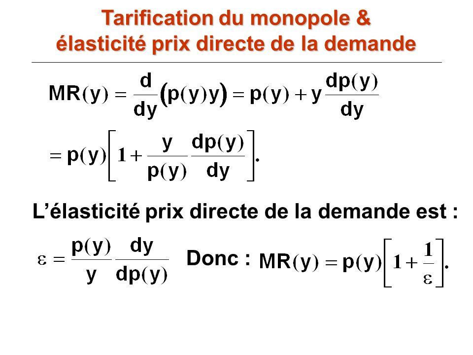 Donc : Lélasticité prix directe de la demande est : Tarification du monopole & élasticité prix directe de la demande