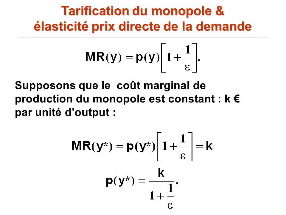 Supposons que le coût marginal de production du monopole est constant : k par unité doutput : Tarification du monopole & élasticité prix directe de la
