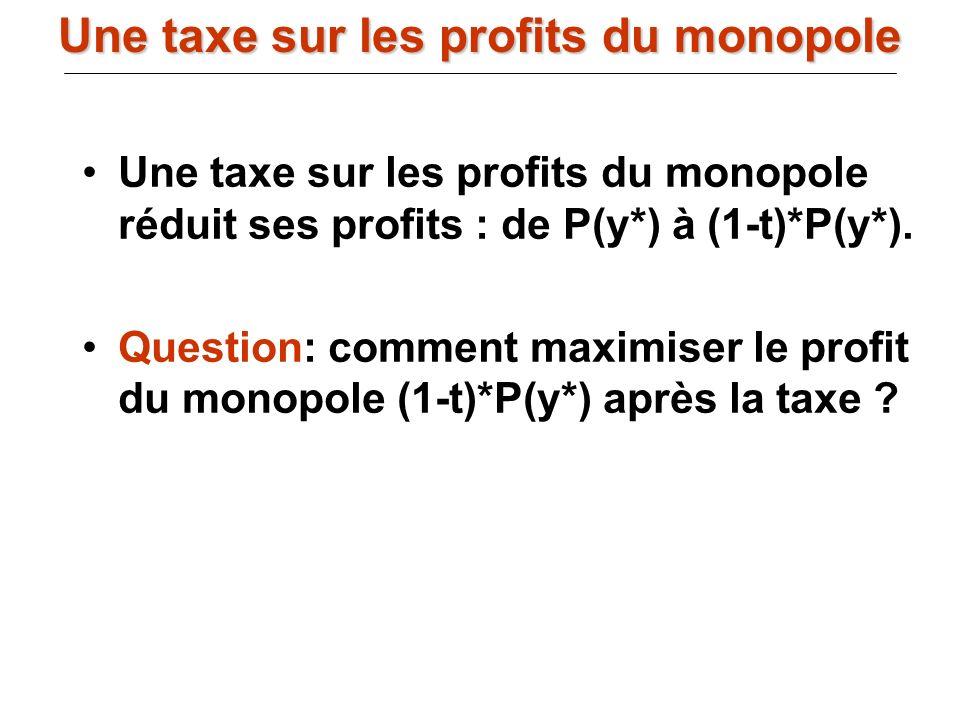 Une taxe sur les profits du monopole réduit ses profits : de P(y*) à (1-t)*P(y*). Question: comment maximiser le profit du monopole (1-t)*P(y*) après