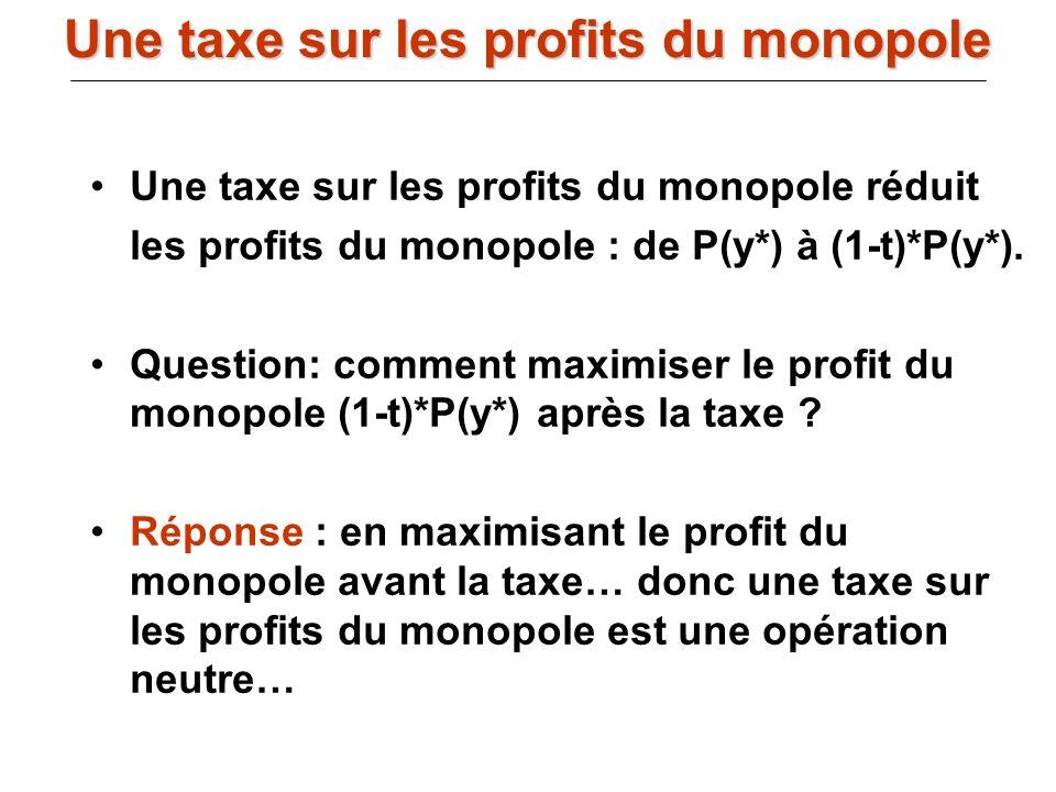 Une taxe sur les profits du monopole réduit les profits du monopole : de P(y*) à (1-t)*P(y*). Question: comment maximiser le profit du monopole (1-t)*