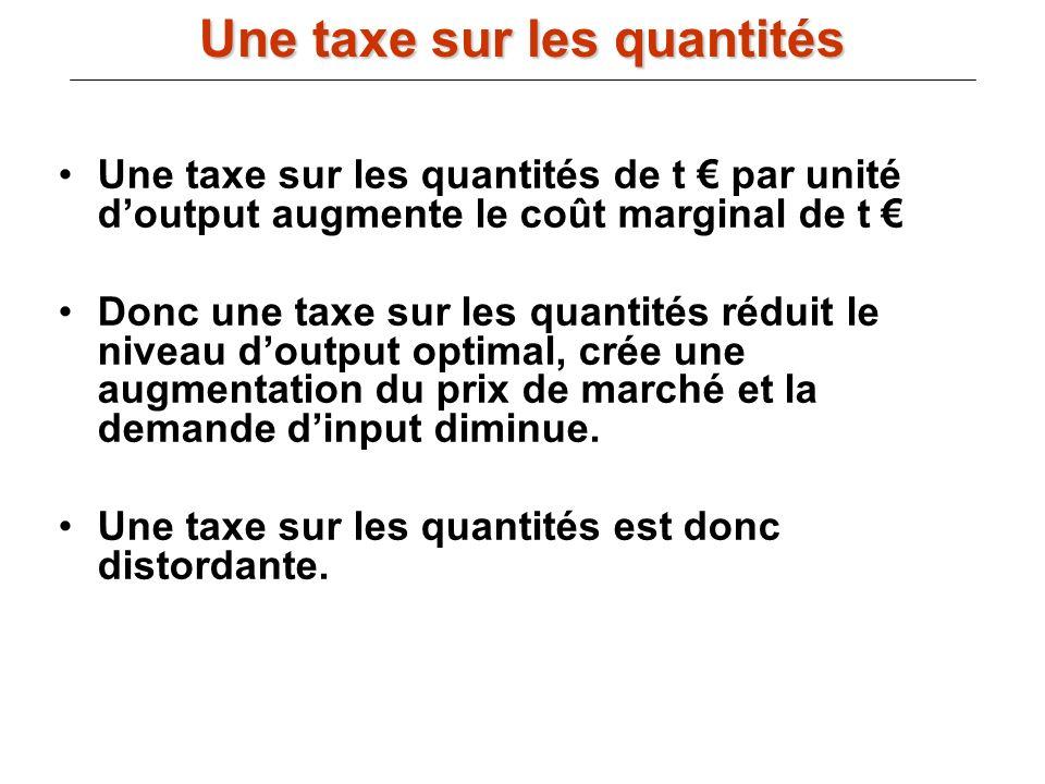 Une taxe sur les quantités de t par unité doutput augmente le coût marginal de t Donc une taxe sur les quantités réduit le niveau doutput optimal, cré