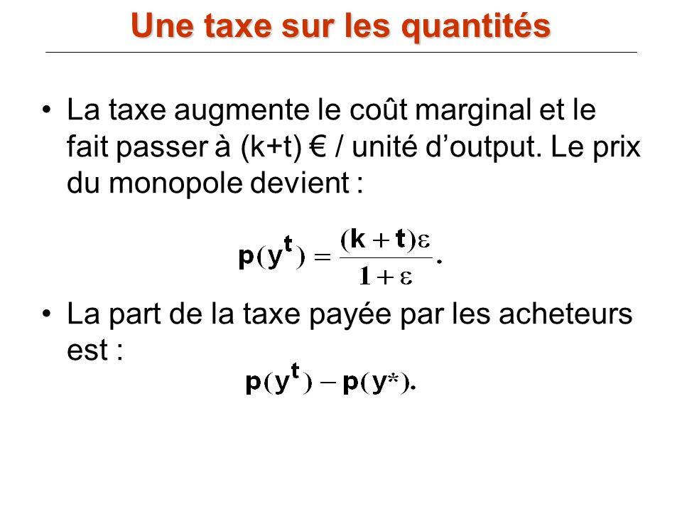 La taxe augmente le coût marginal et le fait passer à (k+t) / unité doutput. Le prix du monopole devient : La part de la taxe payée par les acheteurs
