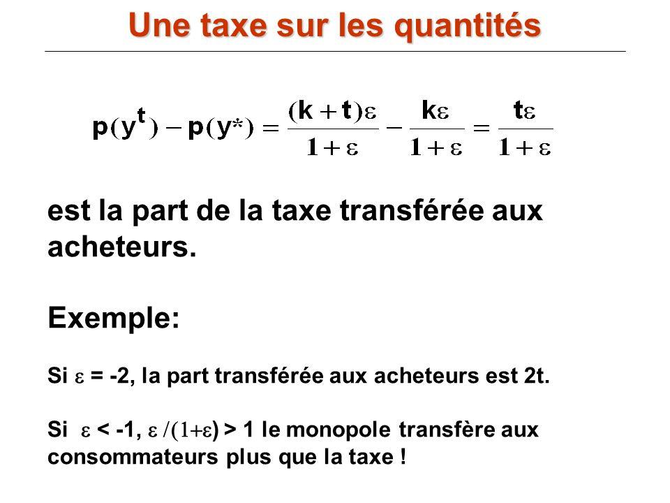 est la part de la taxe transférée aux acheteurs. Exemple: Si = -2, la part transférée aux acheteurs est 2t. Si 1 le monopole transfère aux consommateu