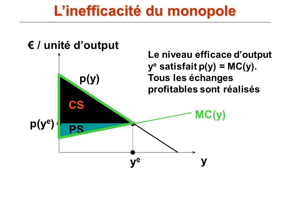 / unité doutput y MC(y) p(y) yeye p(y e ) CS PS Le niveau efficace doutput y e satisfait p(y) = MC(y). Tous les échanges profitables sont réalisés Lin