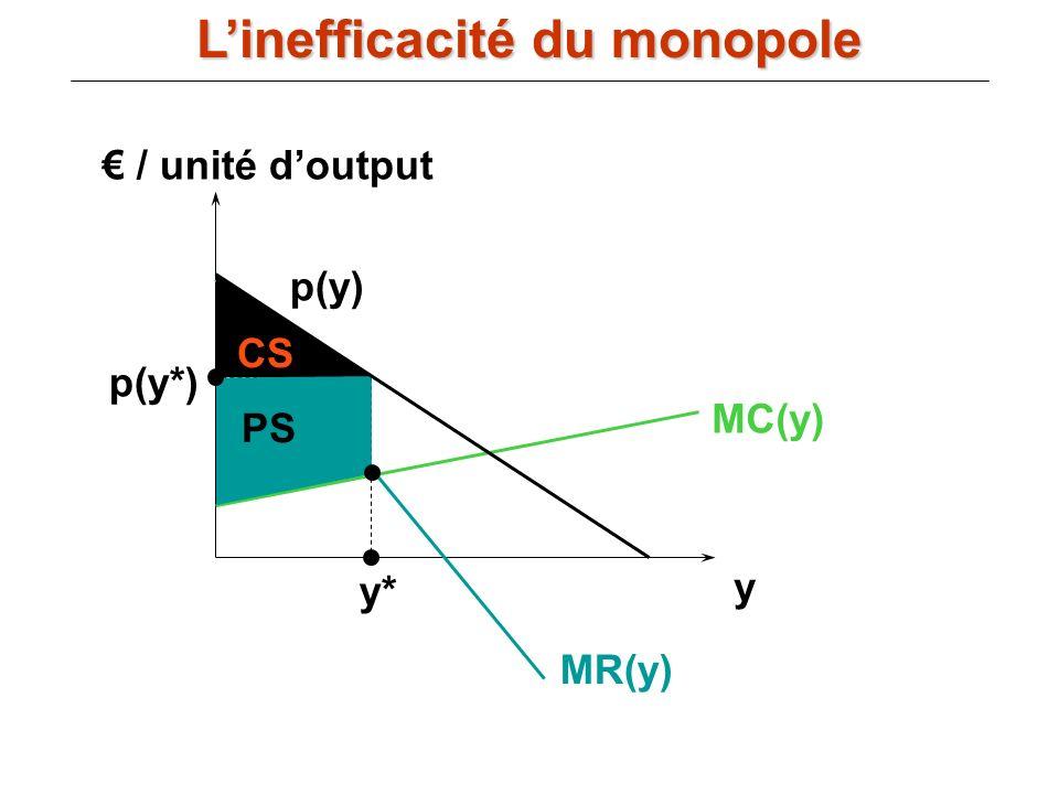 / unité doutput y MC(y) p(y) MR(y) y* p(y*) CS PS Linefficacité du monopole