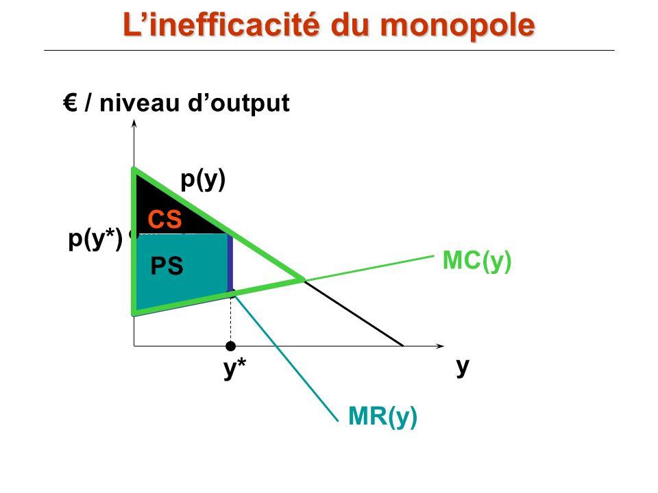 / niveau doutput y MC(y) p(y) MR(y) y* p(y*) CS PS Linefficacité du monopole