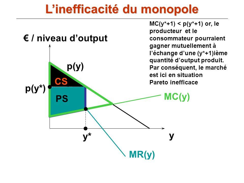 / niveau doutput y MC(y) p(y) MR(y) y* p(y*) CS PS MC(y*+1) < p(y*+1) or, le producteur et le consommateur pourraient gagner mutuellement à léchange d