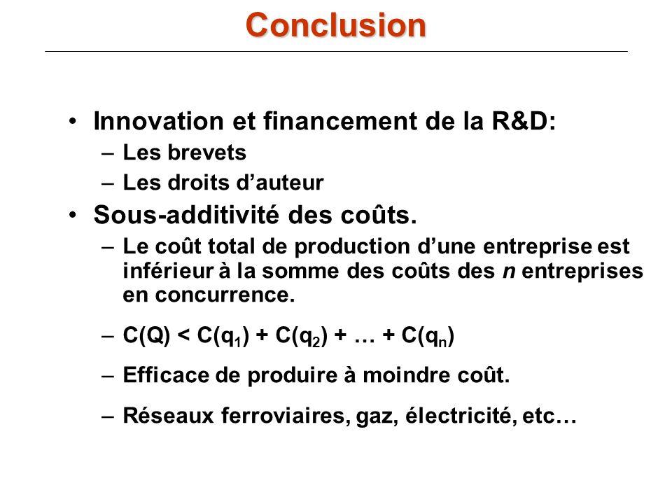 Innovation et financement de la R&D: –Les brevets –Les droits dauteur Sous-additivité des coûts. –Le coût total de production dune entreprise est infé