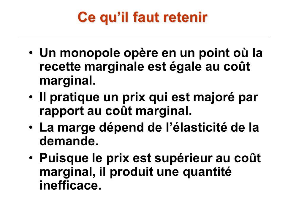 Un monopole opère en un point où la recette marginale est égale au coût marginal. Il pratique un prix qui est majoré par rapport au coût marginal. La