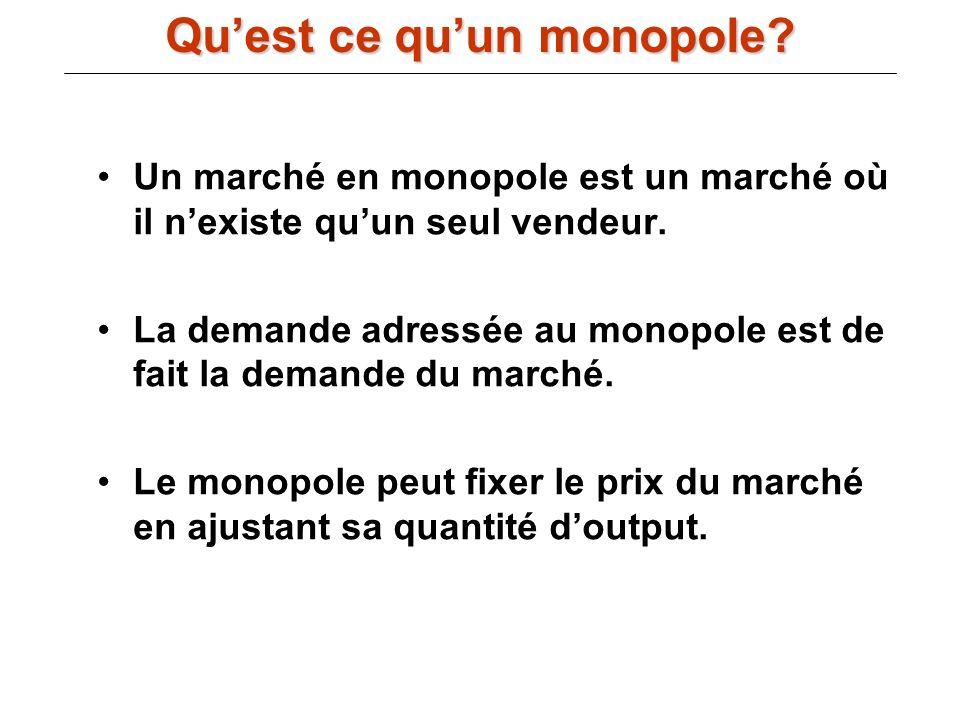 Un marché en monopole est un marché où il nexiste quun seul vendeur. La demande adressée au monopole est de fait la demande du marché. Le monopole peu