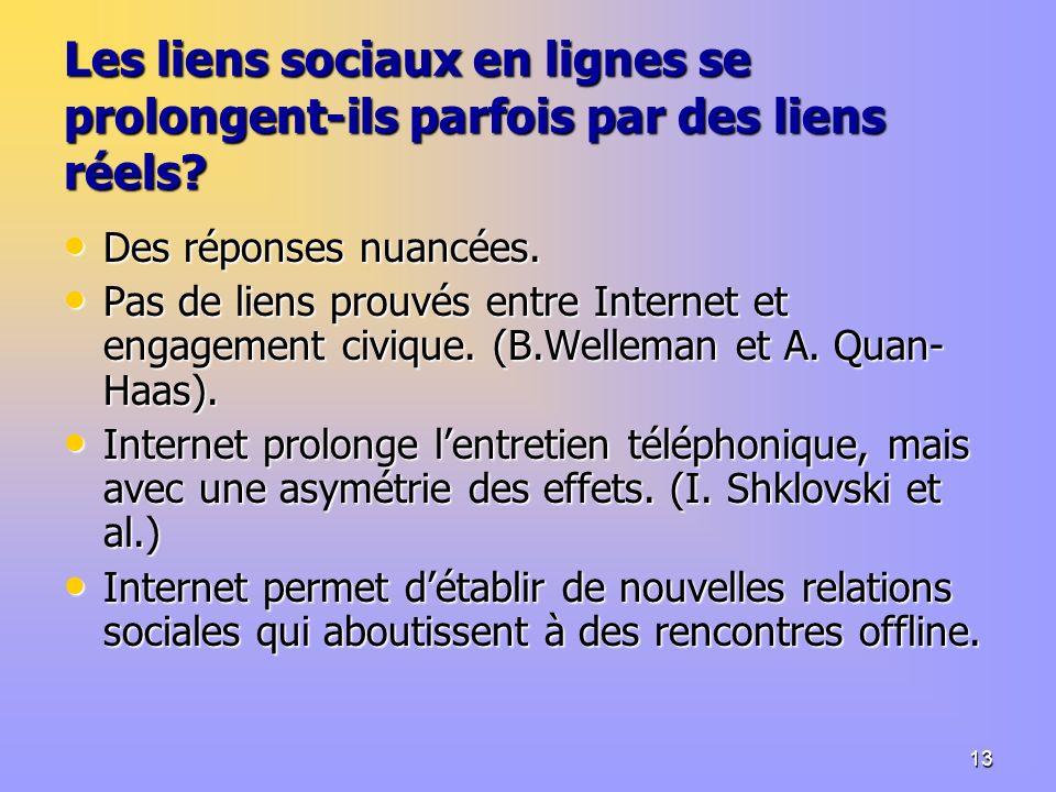 13 Les liens sociaux en lignes se prolongent-ils parfois par des liens réels.