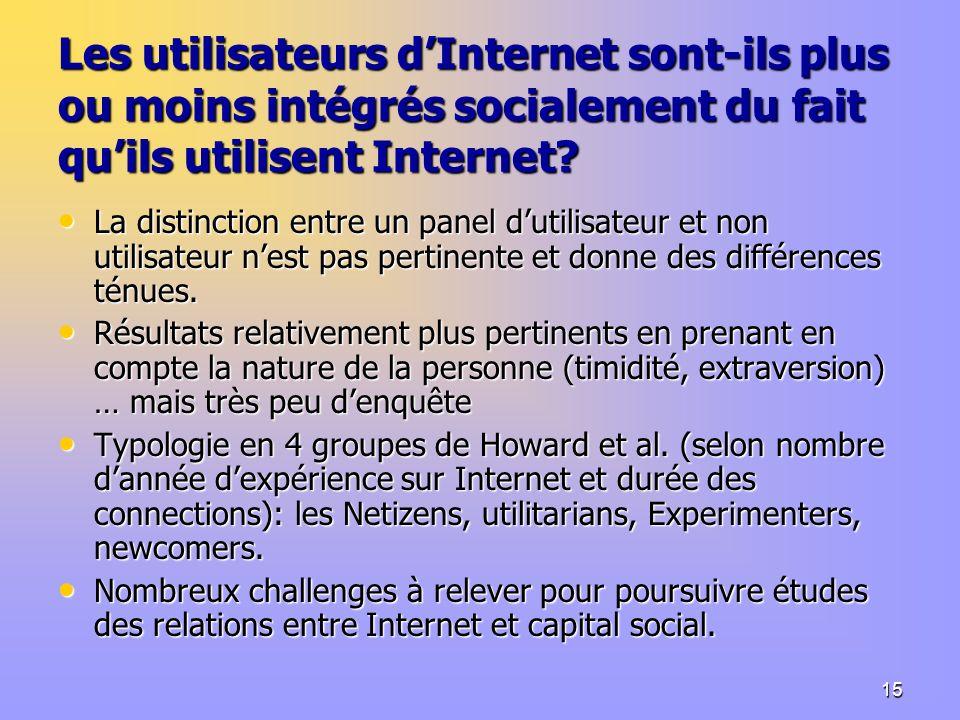 15 Les utilisateurs dInternet sont-ils plus ou moins intégrés socialement du fait quils utilisent Internet.
