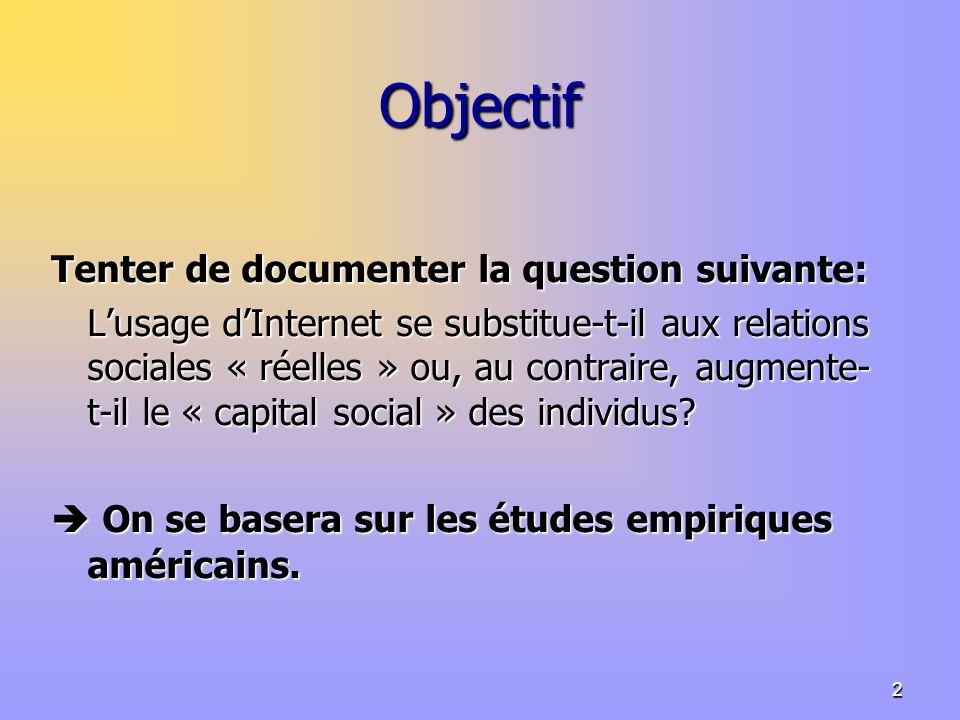 2 Objectif Tenter de documenter la question suivante: Lusage dInternet se substitue-t-il aux relations sociales « réelles » ou, au contraire, augmente- t-il le « capital social » des individus.