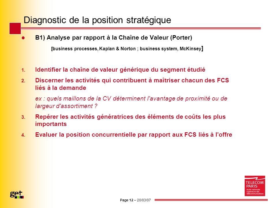 Page 12 – 20/03/07 Diagnostic de la position stratégique B1) Analyse par rapport à la Chaîne de Valeur (Porter) [business processes, Kaplan & Norton ;