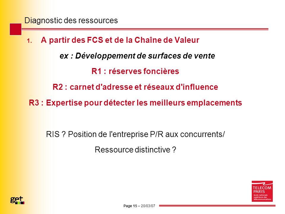 Page 15 – 20/03/07 Diagnostic des ressources 1. A partir des FCS et de la Chaîne de Valeur ex : Développement de surfaces de vente R1 : réserves fonci