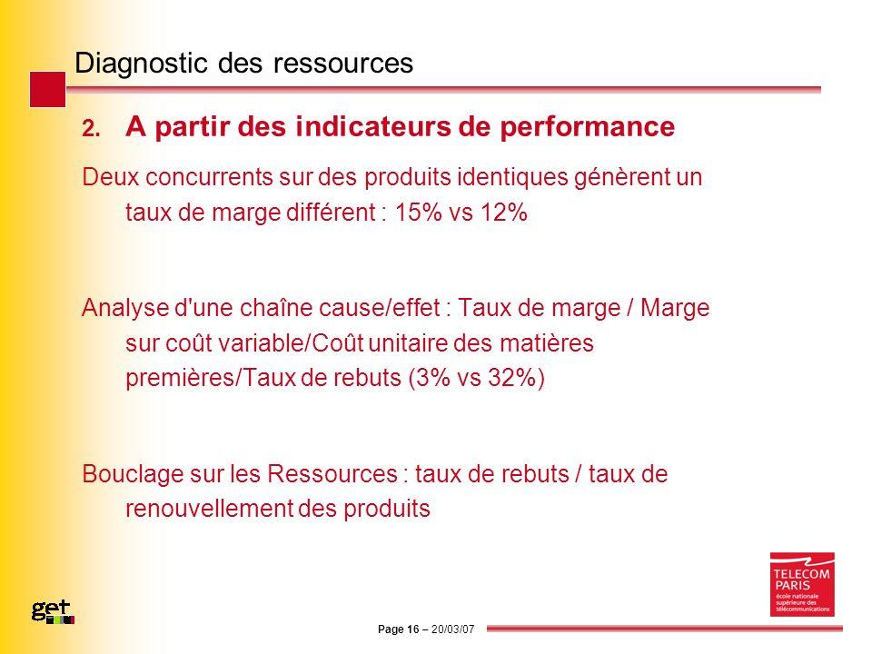 Page 16 – 20/03/07 Diagnostic des ressources 2. A partir des indicateurs de performance Deux concurrents sur des produits identiques génèrent un taux