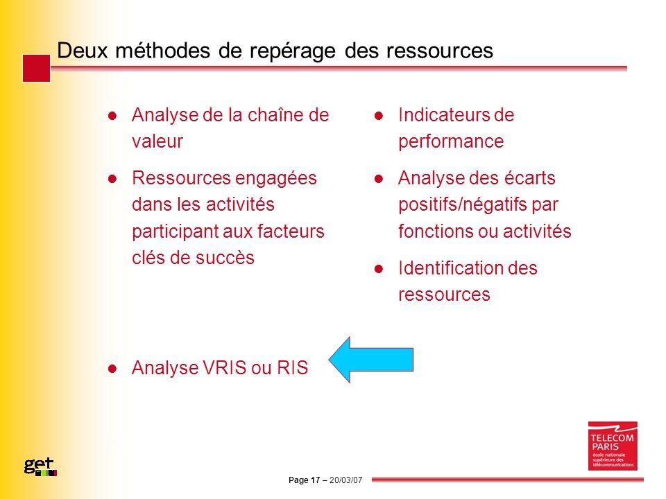 Page 17 – 20/03/07 Deux méthodes de repérage des ressources Analyse de la chaîne de valeur Ressources engagées dans les activités participant aux fact