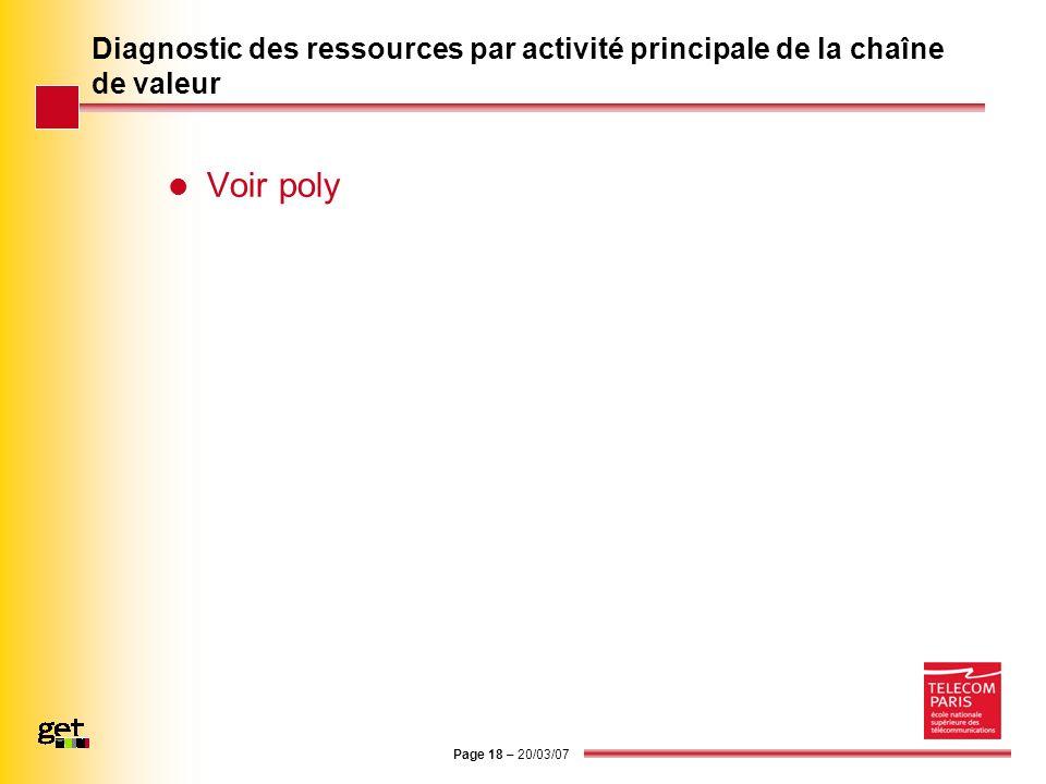 Page 18 – 20/03/07 Diagnostic des ressources par activité principale de la chaîne de valeur Voir poly