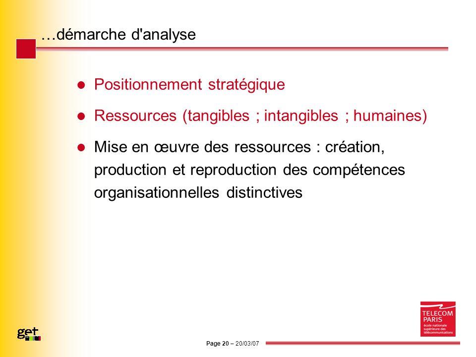 Page 20 – 20/03/07 …démarche d'analyse Positionnement stratégique Ressources (tangibles ; intangibles ; humaines) Mise en œuvre des ressources : créat