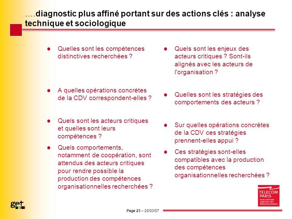 Page 23 – 20/03/07 ….diagnostic plus affiné portant sur des actions clés : analyse technique et sociologique Quelles sont les compétences distinctives