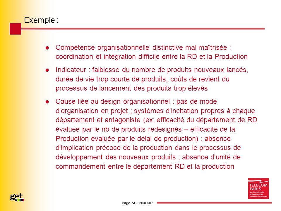 Page 24 – 20/03/07 Exemple : Compétence organisationnelle distinctive mal maîtrisée : coordination et intégration difficile entre la RD et la Producti
