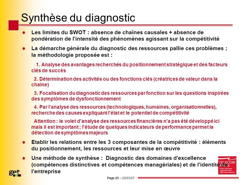 Page 25 – 20/03/07 Synthèse du diagnostic Les limites du SWOT : absence de chaînes causales + absence de pondération de l'intensité des phénomènes agi