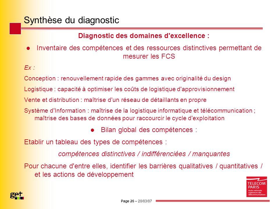 Page 26 – 20/03/07 Synthèse du diagnostic Diagnostic des domaines d'excellence : Inventaire des compétences et des ressources distinctives permettant