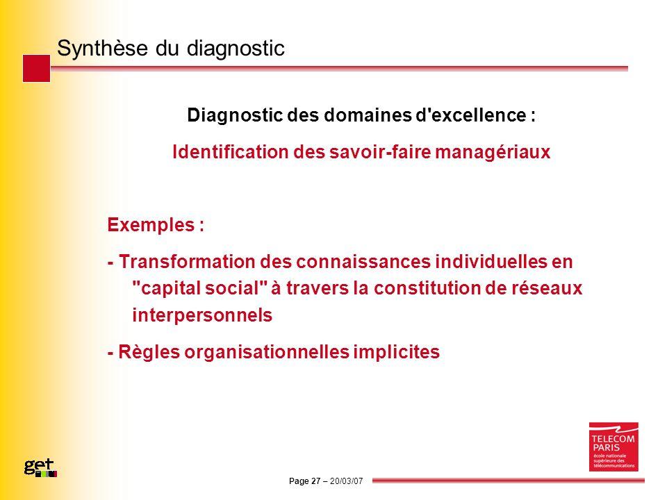 Page 27 – 20/03/07 Synthèse du diagnostic Diagnostic des domaines d'excellence : Identification des savoir-faire managériaux Exemples : - Transformati