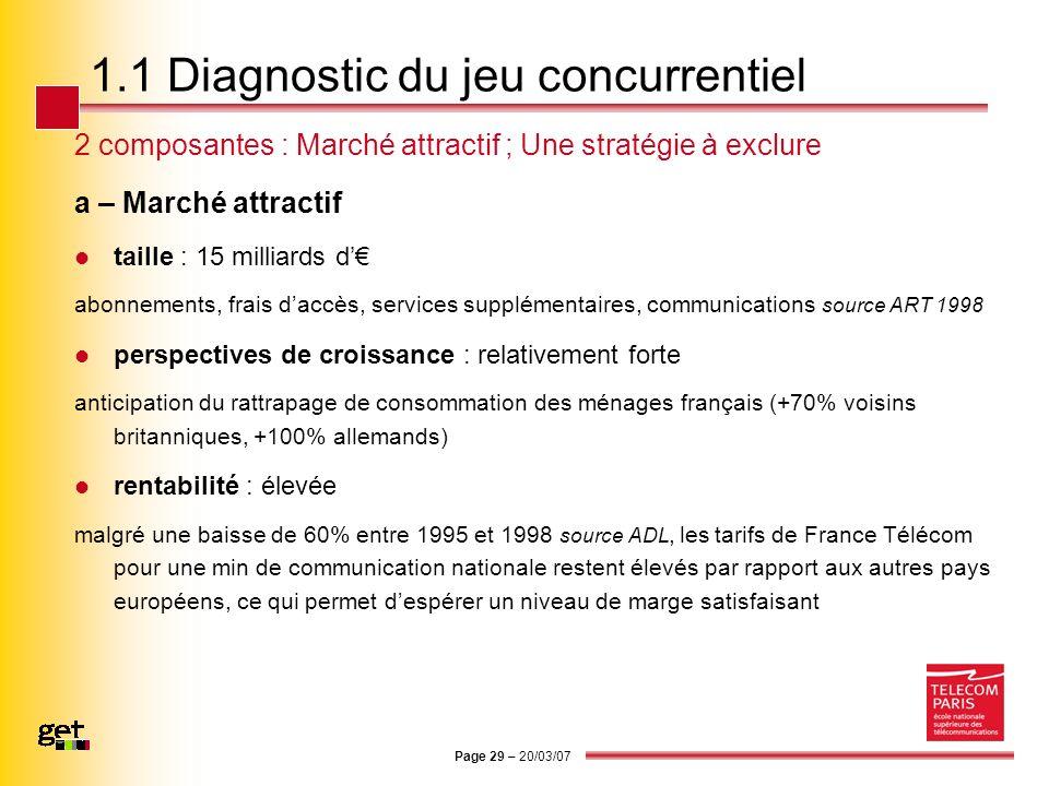 Page 29 – 20/03/07 1.1 Diagnostic du jeu concurrentiel 2 composantes : Marché attractif ; Une stratégie à exclure a – Marché attractif taille : 15 mil