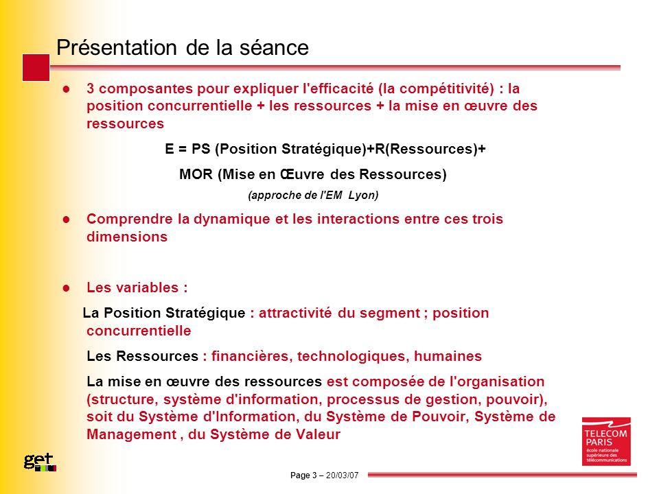 Page 3 – 20/03/07 Présentation de la séance 3 composantes pour expliquer l'efficacité (la compétitivité) : la position concurrentielle + les ressource