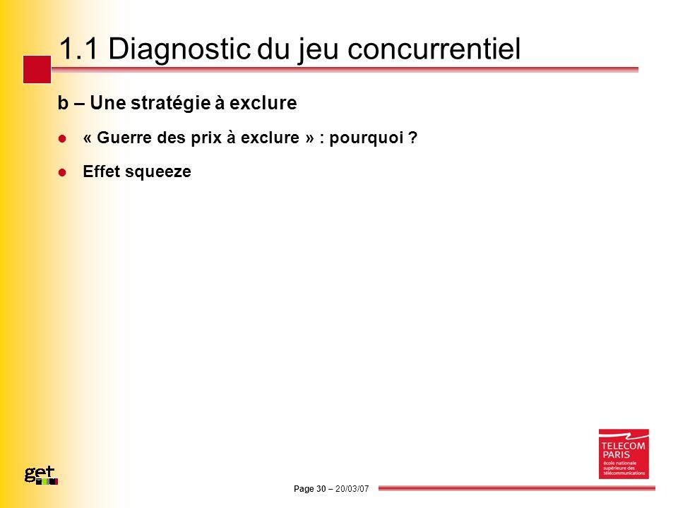 Page 30 – 20/03/07 1.1 Diagnostic du jeu concurrentiel b – Une stratégie à exclure « Guerre des prix à exclure » : pourquoi ? Effet squeeze