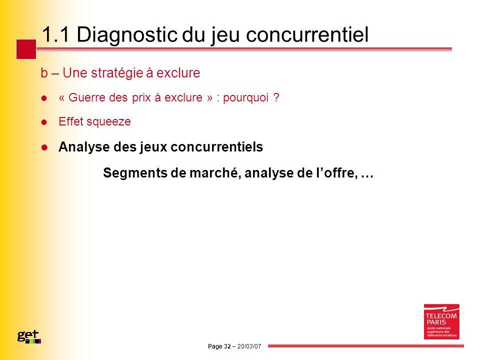 Page 32 – 20/03/07 1.1 Diagnostic du jeu concurrentiel b – Une stratégie à exclure « Guerre des prix à exclure » : pourquoi ? Effet squeeze Analyse de