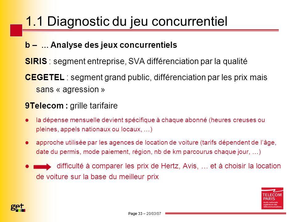 Page 33 – 20/03/07 1.1 Diagnostic du jeu concurrentiel b – … Analyse des jeux concurrentiels SIRIS : segment entreprise, SVA différenciation par la qu